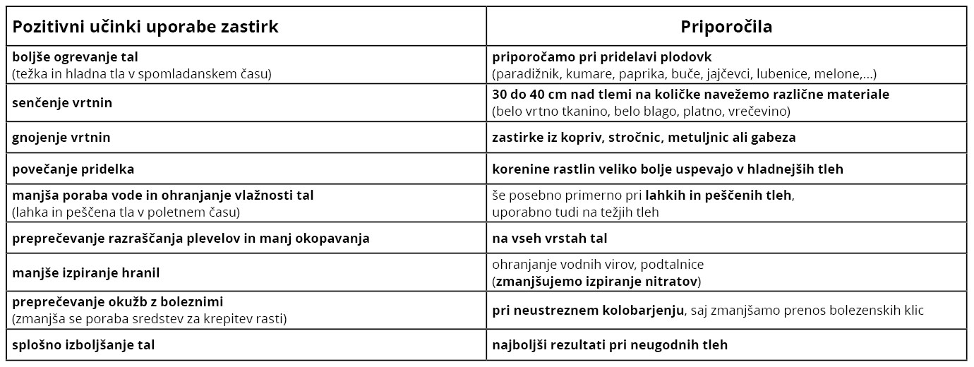 tabela-pozitivni-ucinki-uporabe-zastrik