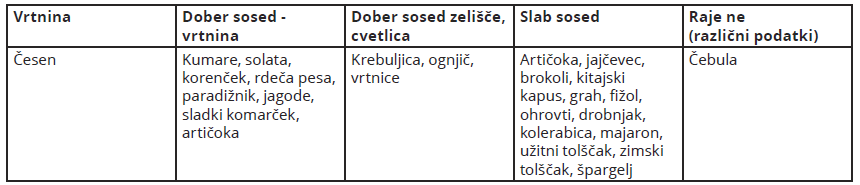 tabela-cesen