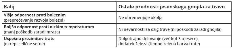vitalna-trata-tabela-1