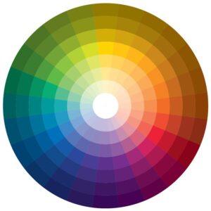 barvni krog za zasaditev